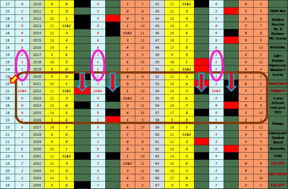365 Pin Code Name Analysis Andre de Ruyter Full Birth Name