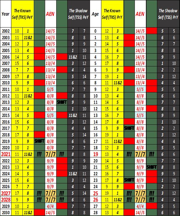 expression number of Emma Raducanu, numerology Emma Raducanu, numerology expression number, 365 Pin Code, Human Futurology, Numerology Research, Futurist Research, numerology readings, numerology profiles, numerology for women, sports numerology